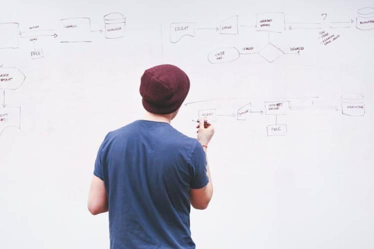 Jak wykorzystać marketing w internecie?